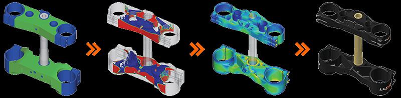 Topology Optimization Process